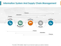 Information System And Supply Chain Management Information Ppt Slides