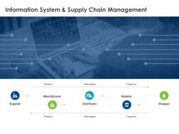 Information System And Supply Chain Management Ppt Powerpoint Presentation Infographics Layouts