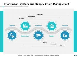 Information System And Supply Chain Management Ppt Show Grid
