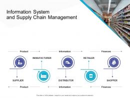 Information System And Supply Chain Management Retail Sector Overview Ppt Outline