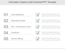 Information System Audit Checklist Ppt Template