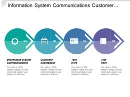 Information System Communications Customer Satisfaction Facilities Equipment Mission Challenges