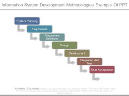 Information System Development Methodologies Example Of Ppt