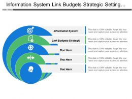 Information System Link Budgets Strategic Setting Smart Goals