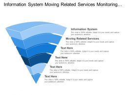 Information System Moving Related Services Monitoring System Telecom Services