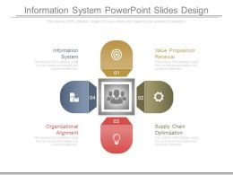 Information System Powerpoint Slides Design
