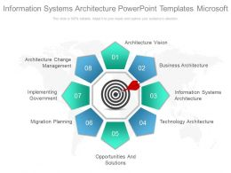 Information Systems Architecture Powerpoint Templates Microsoft