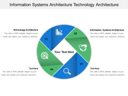 Information Systems Architecture Technology Architecture Architecture Change Management