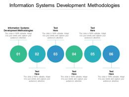 Information Systems Development Methodologies Ppt Powerpoint Presentation Topics Cpb