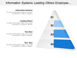Information Systems Leading Others Employee Satisfaction Employee Productivity