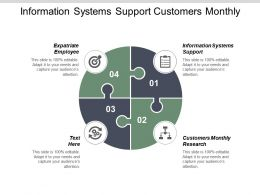 Information Systems Support Customers Monthly Research Expatriate Employee Cpb