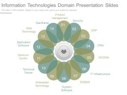 Information Technologies Domain Presentation Slides