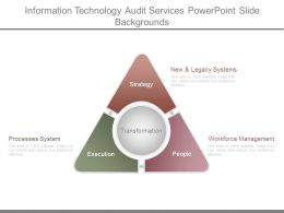 Information Technology Audit Services Powerpoint Slide Backgrounds