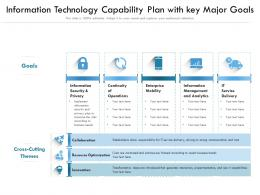 Information Technology Capability Plan With Key Major Goals