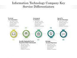 Information Technology Company Key Service Differentiators