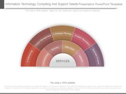 Information Technology Consulting And Support Needs Presentation Powerpoint Templates