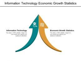 Information Technology Economic Growth Statistics Evaluating Leadership Skills Cpb