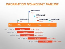 Information Technology Gantt Chart