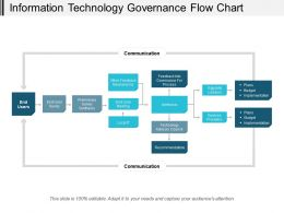 Information Technology Governance Flow Chart