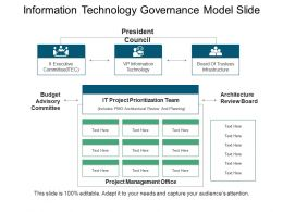 Information Technology Governance Model Slide PPT Images