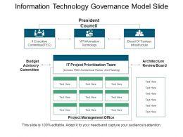 information_technology_governance_model_slide_ppt_images_Slide01