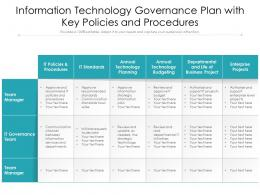 Information Technology Governance Plan With Key Policies And Procedures