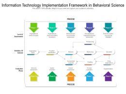 Information Technology Implementation Framework In Behavioral Science