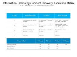 Information Technology Incident Recovery Escalation Matrix