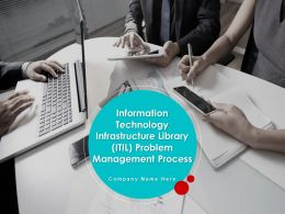 Information Technology Infrastructure Library ITIL Problem Management Process Powerpoint Presentation Slides