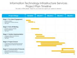 Information Technology Infrastructure Services Project Plan Timeline