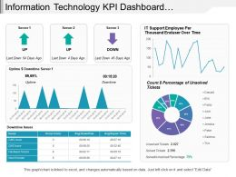 Information Technology Kpi Dashboard Showing Downtime Issues Unsolved Tickets