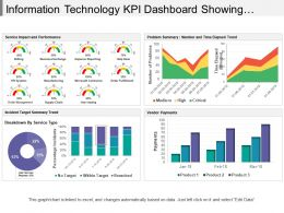 Information Technology Kpi Dashboard Showing Incident Target Summary Trend