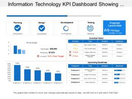 Information Technology Kpi Dashboard Showing Overdue Tasks Deadlines