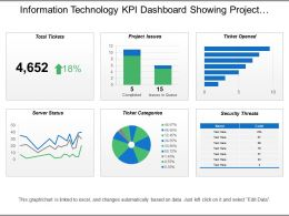 Information Technology Kpi Dashboard Showing Project Issues Server Status
