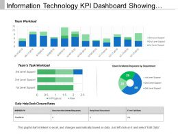 information_technology_kpi_dashboard_showing_team_task_workload_Slide01