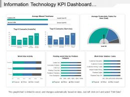 Information Technology Kpi Dashboard Showing Work Order Activity
