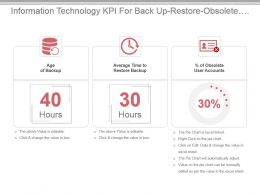 Information Technology Kpi For Back Up Restore Obsolete User Accounts Presentation Slide