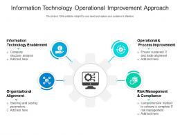 Information Technology Operational Improvement Approach