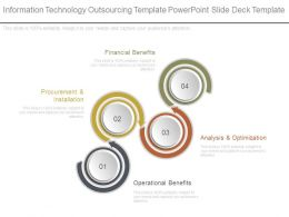 Information Technology Outsourcing Template Powerpoint Slide Deck Template