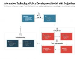 Information Technology Policy Development Model With Objectives