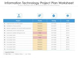 Information Technology Project Plan Worksheet
