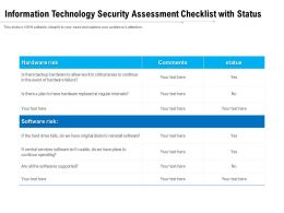 Information Technology Security Assessment Checklist With Status
