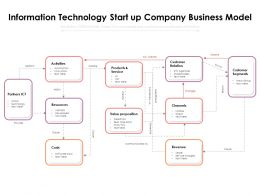 Information Technology Start Up Company Business Model