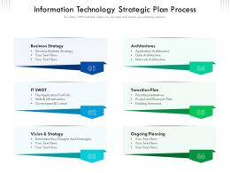 Information Technology Strategic Plan Process