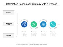 Information Technology Strategy With 4 Phases