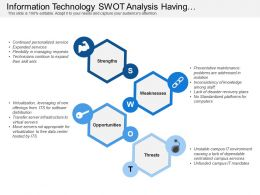 Information Technology Swot Analysis Having Hexagon Shaped