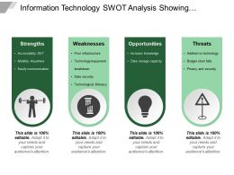 Information Technology Swot Analysis Showing Accessibility And Poor Infrastructure