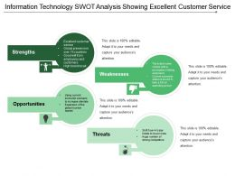 Information Technology Swot Analysis Showing Excellent Customer Service