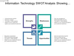 Information Technology Swot Analysis Showing Internal External Options