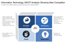 Information Technology Swot Analysis Showing New Competitor
